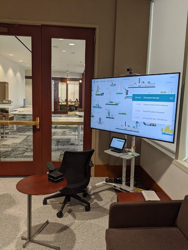 Large Screen for Agile Meetings